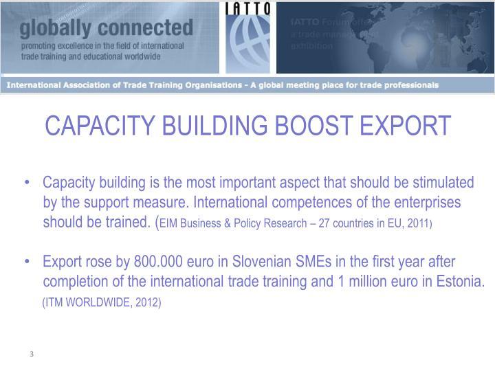 CAPACITY BUILDING BOOST EXPORT