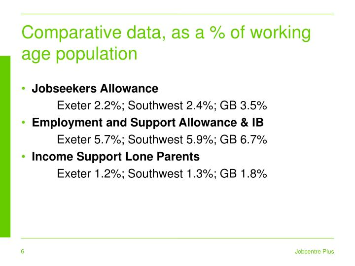 Comparative data, as a % of working age population