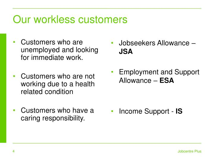 Customers who are unemployed and looking for immediate work.