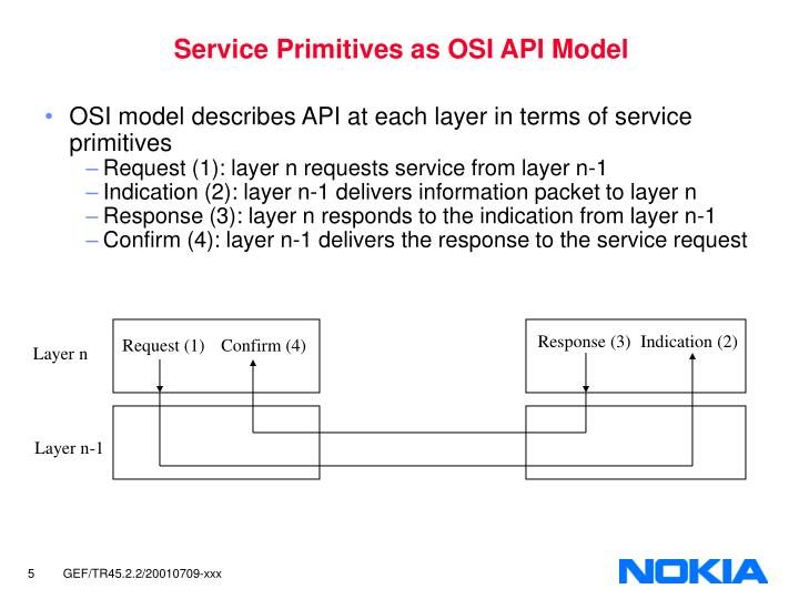 Service Primitives as OSI API Model