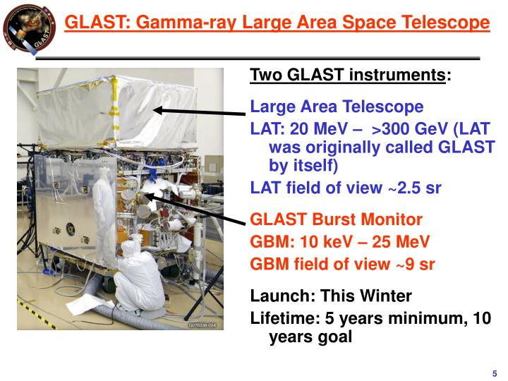 GLAST: Gamma-ray Large Area Space Telescope