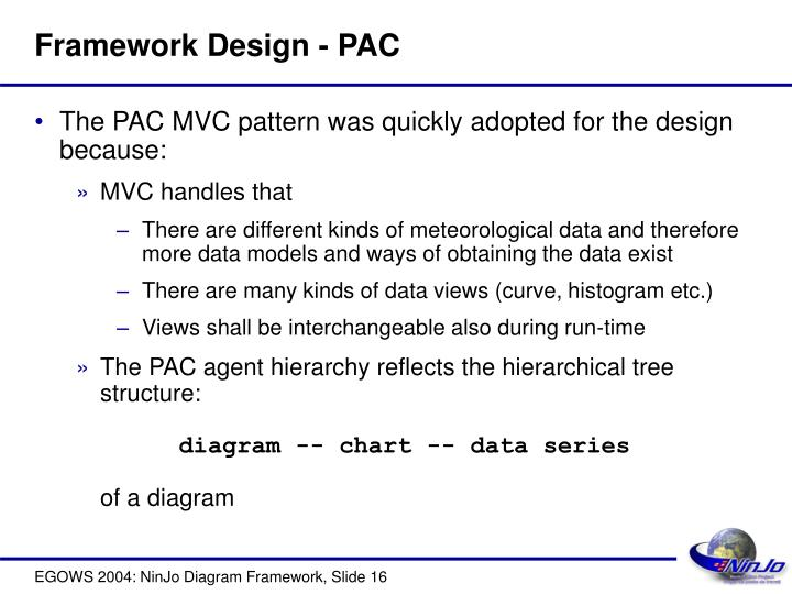 Ppt ninjo diagram framework powerpoint presentation id6071585 framework design pac ccuart Image collections