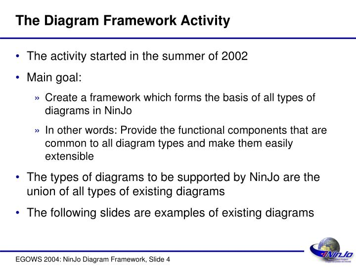 Ppt ninjo diagram framework powerpoint presentation id6071585 the diagram framework activity ccuart Image collections