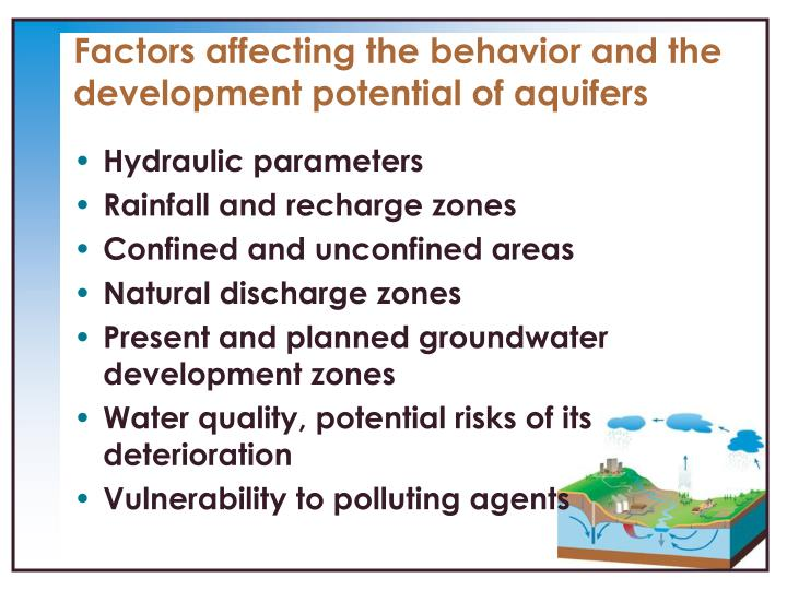 Factors affecting the behavior and the development potential of aquifers