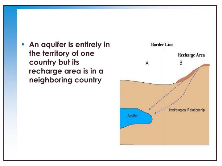 An aquifer is entirely in the territory of one country but its recharge area is in a neighboring country