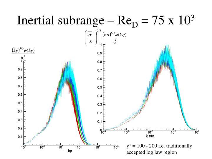 Inertial subrange – Re