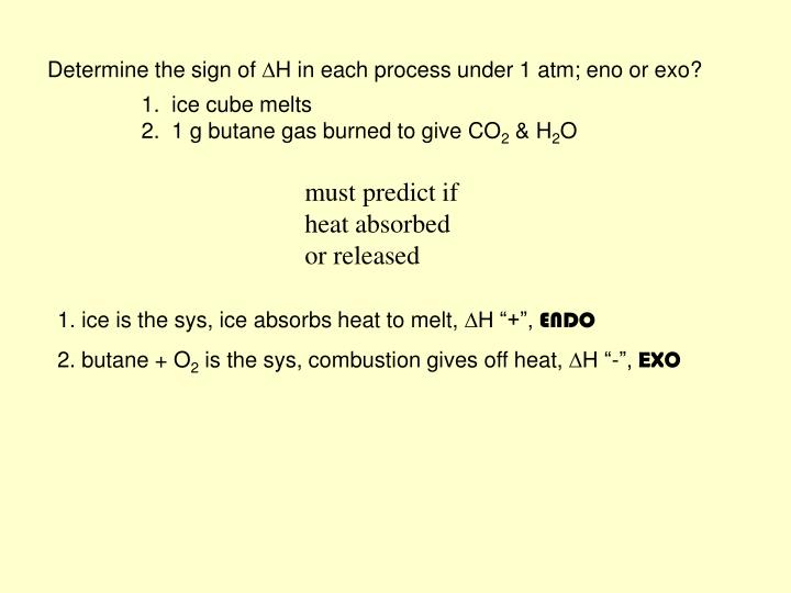 Determine the sign of