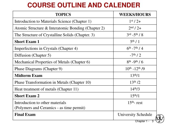 Course outline and calender