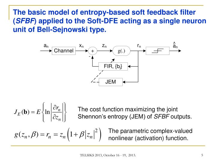 The basic model of entropy-based soft feedback filter (