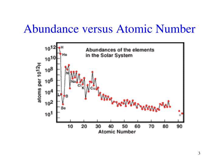 Abundance versus atomic number