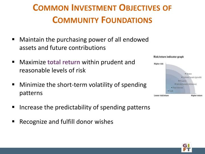 Common Investment Objectives of