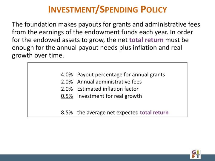 Investment/Spending Policy