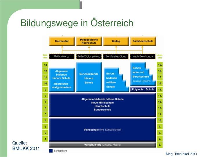 Bildungswege in Österreich