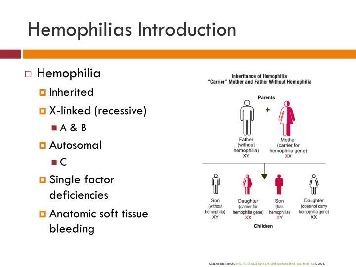Hemophilias Introduction