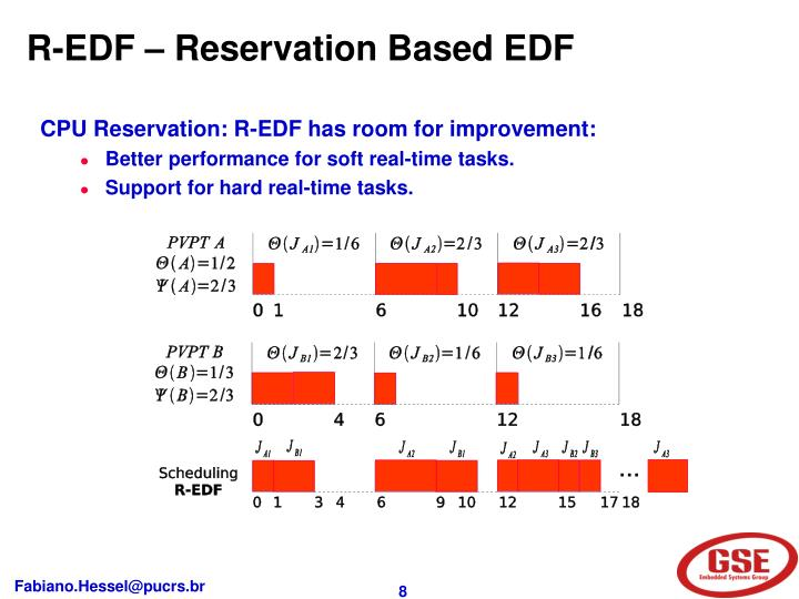 R-EDF – Reservation Based EDF