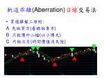 aberration4
