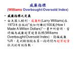 williams overbought oversold index