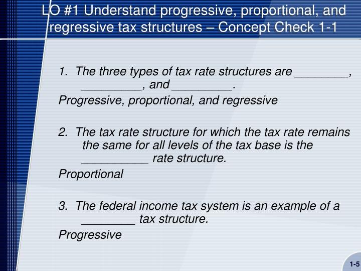 LO #1 Understand progressive, proportional, and regressive tax structures – Concept Check 1-1