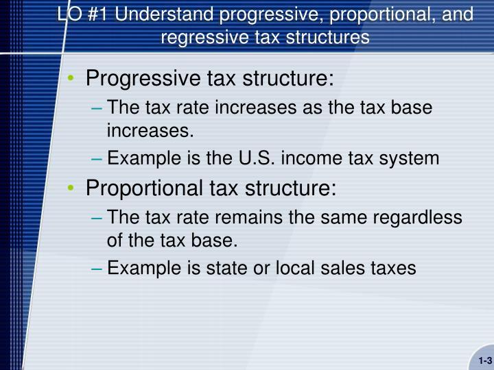 Lo 1 understand progressive proportional and regressive tax structures1
