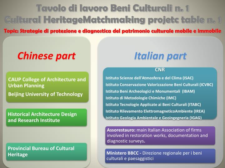 Tavolo di lavoro Beni Culturali n. 1