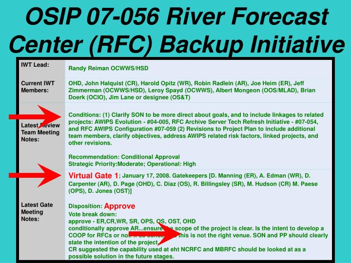 OSIP 07-056 River Forecast Center (RFC) Backup Initiative