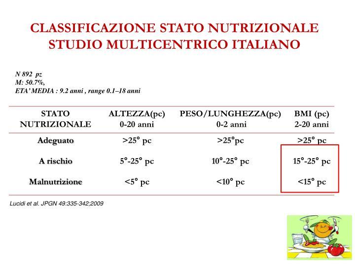 CLASSIFICAZIONE STATO NUTRIZIONALE