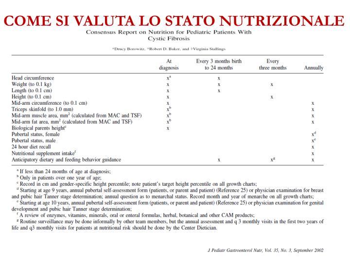 COME SI VALUTA LO STATO NUTRIZIONALE