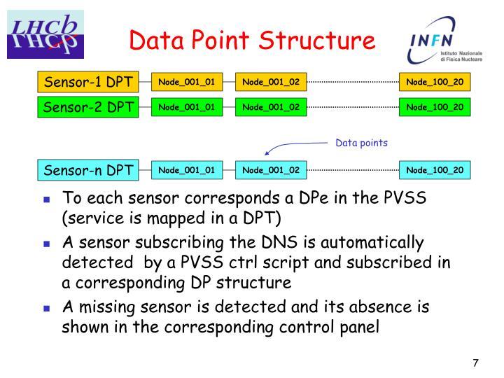 Sensor-1 DPT