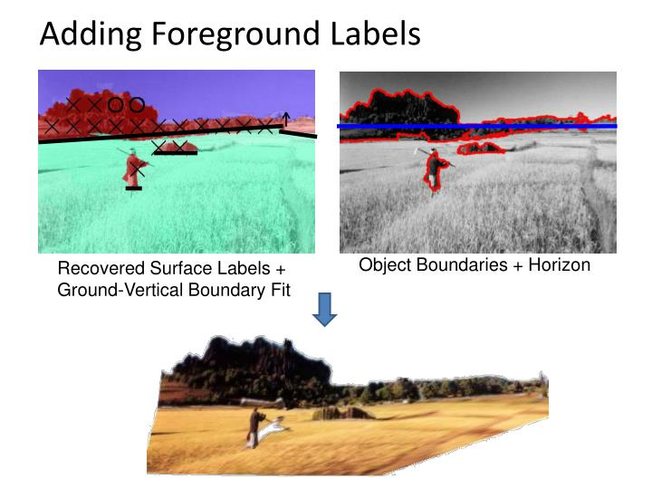 Adding Foreground Labels