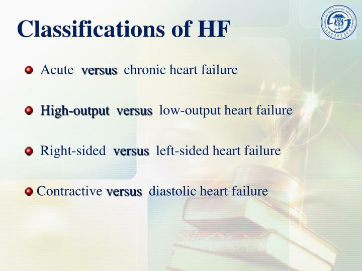 Classifications of HF