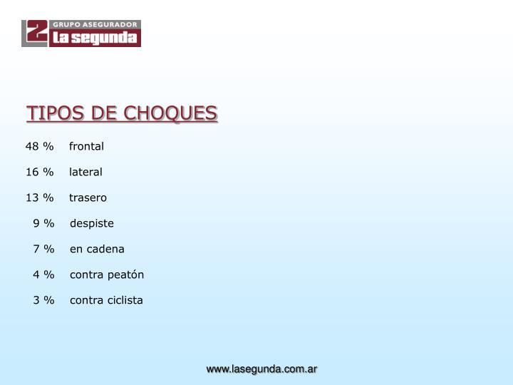 TIPOS DE CHOQUES