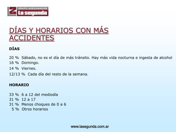 DÍAS Y HORARIOS CON MÁS ACCIDENTES