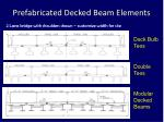 prefabricated decked beam elements