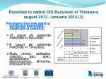 rezultate in cadrul cis bucuresti si timisoara august 2013 ianuarie 201 4 3