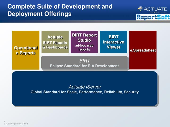 Complete Suite of Development and Deployment Offerings