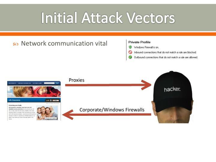 Initial attack vectors