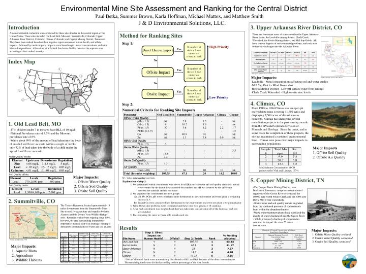 environmental mine site assessment and ranking for the central district n.