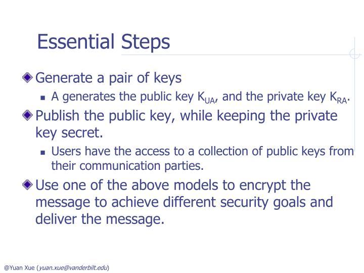 Essential Steps