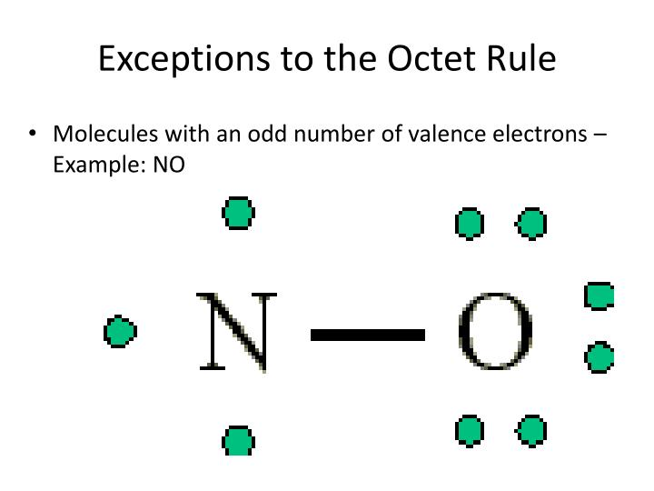 Ppt Exceptions To The Octet Rule Hybridization Powerpoint