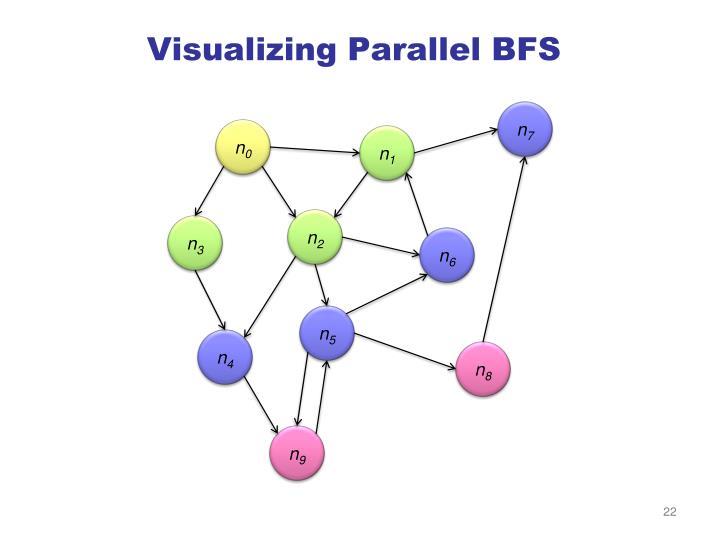 Visualizing Parallel BFS