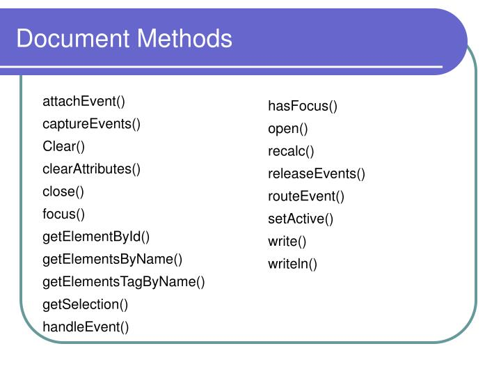 Document Methods
