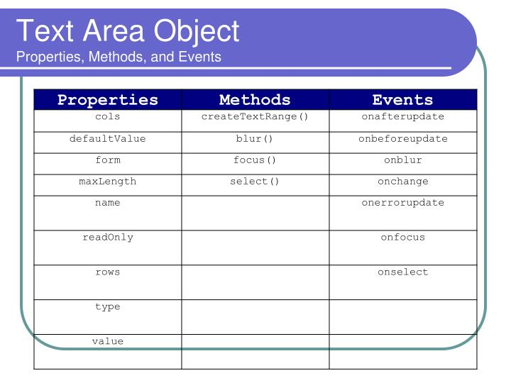 Text Area Object
