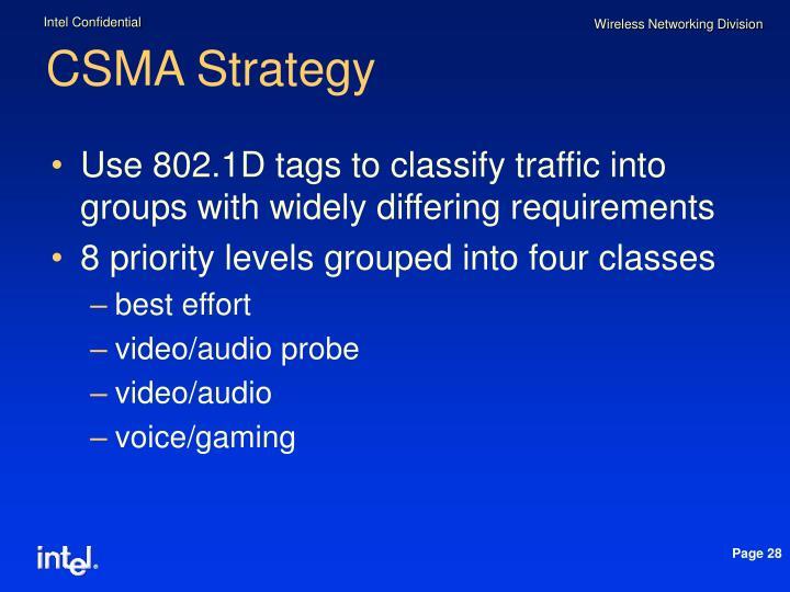 CSMA Strategy