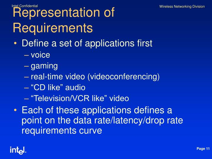 Representation of Requirements