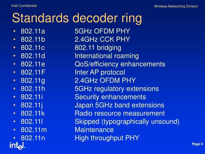 Standards decoder ring
