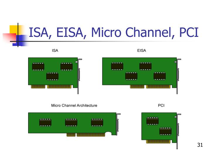 ISA, EISA, Micro Channel, PCI