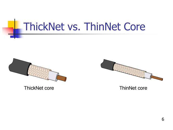 ThickNet vs. ThinNet Core