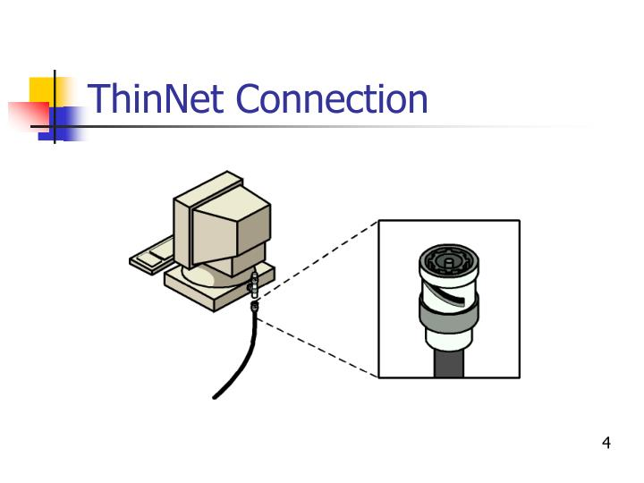 ThinNet Connection