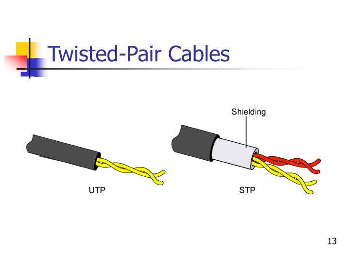 Twisted-Pair Cables