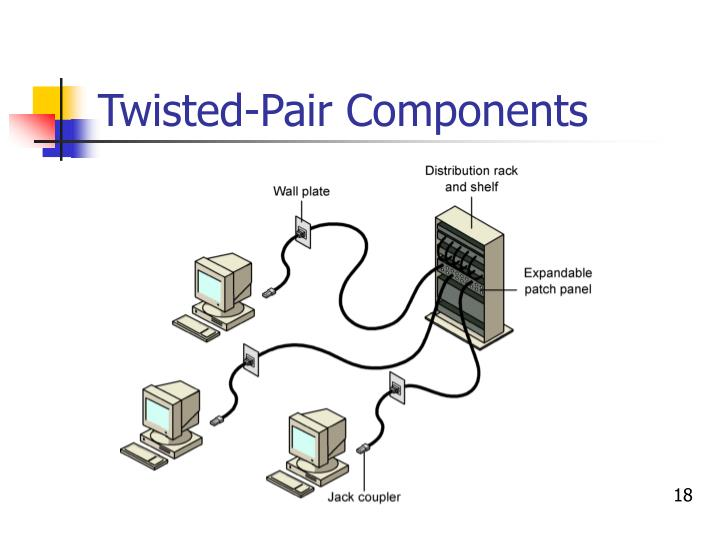 Twisted-Pair Components